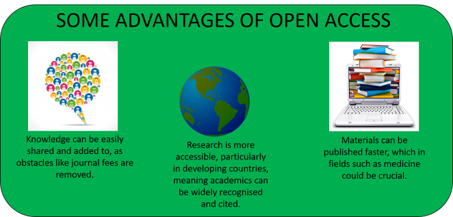 ADV OF OPEN ACCESS.png