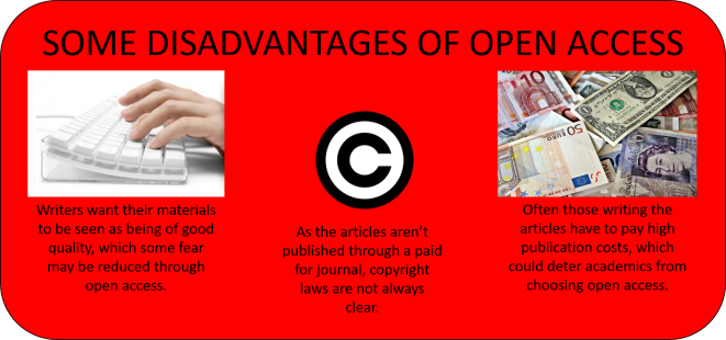 disadv of open access.png